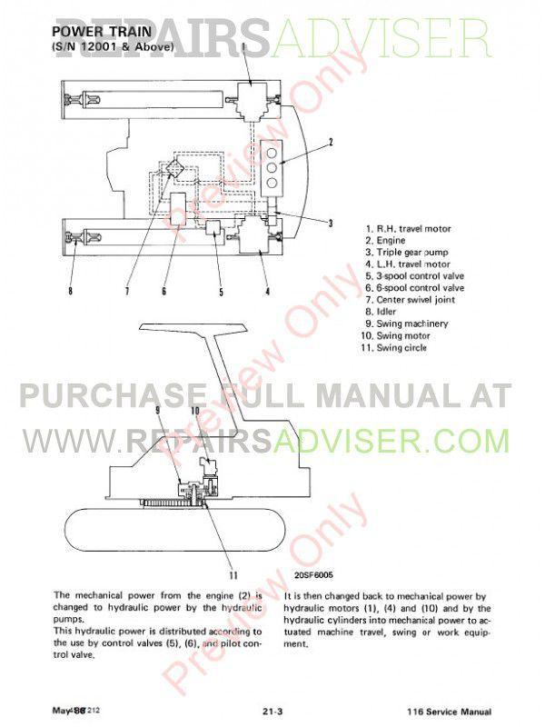 Bobcat 116 Hydraulic Excavator Service Manual PDF Download