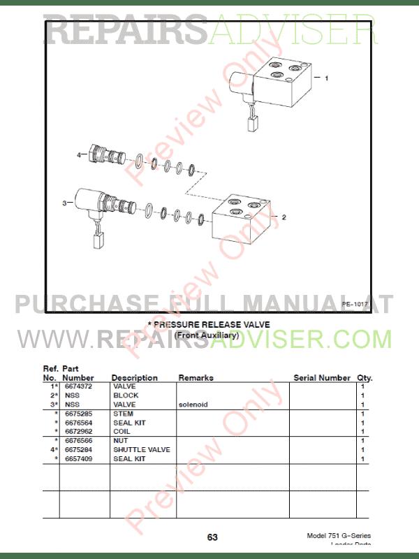 Bobcat 751 Fuel System Diagram - Wiring Diagrams List