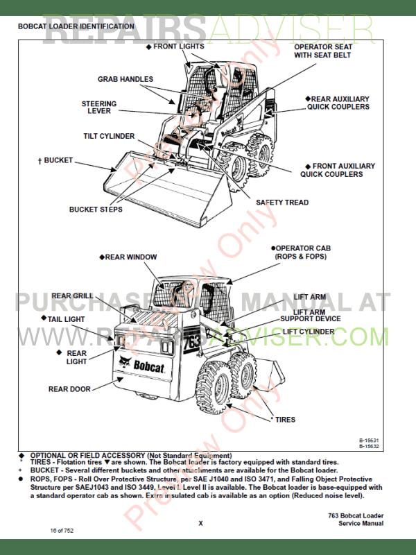 Bobcat 763 G Series 763 High Flow Loaders Service Manual