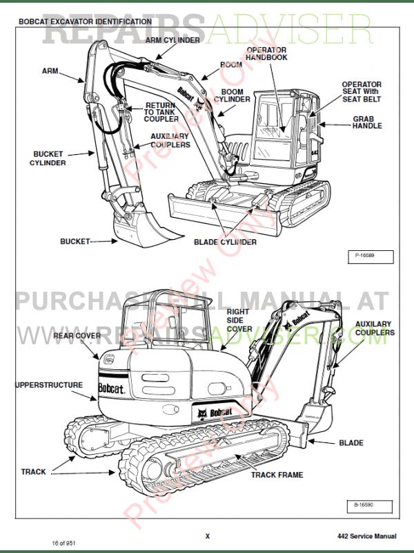 bobcat 442 compact excavator service manual pdf download
