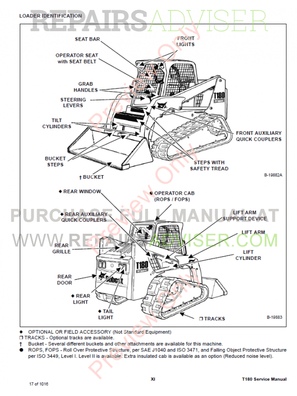 Bobcat Compact Track Loader T180 Service Manual PDF Download