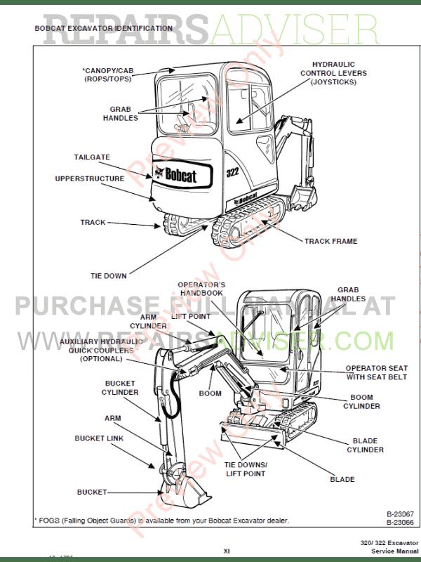 bobcat excavator 320  322  g series  service manual pdf download