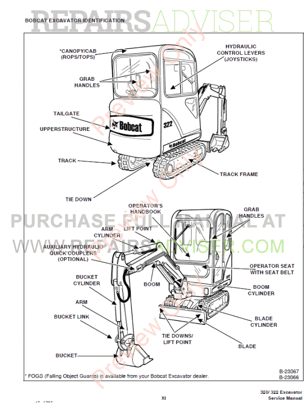 Bobcat 322 Manual pdf