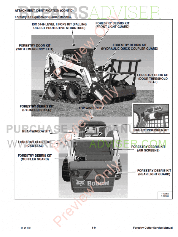 Bobcat Forestry Cutter Service Manual PDF, Bobcat Manuals by www.repairsadviser.com