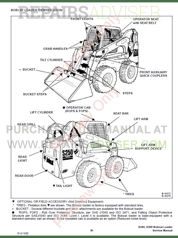 BOBCAT – Service Manual Download