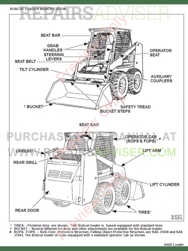 bobcat skid steer loader 642b service manual pdf, bobcat manuals by  www repairsadviser