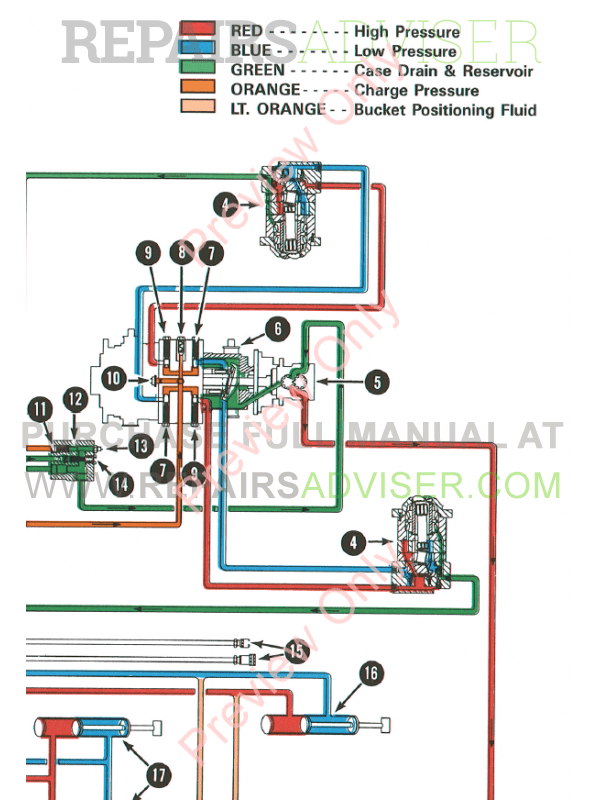 Bobcat Skid Steer Loader 642B Service Manual PDF, Bobcat Manuals by www.repairsadviser.com