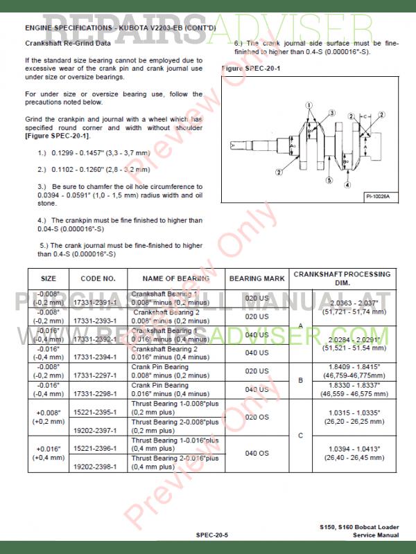 Bobcat    Skid Steer Loader S150  S160 Turbo Service Manual PDF Download