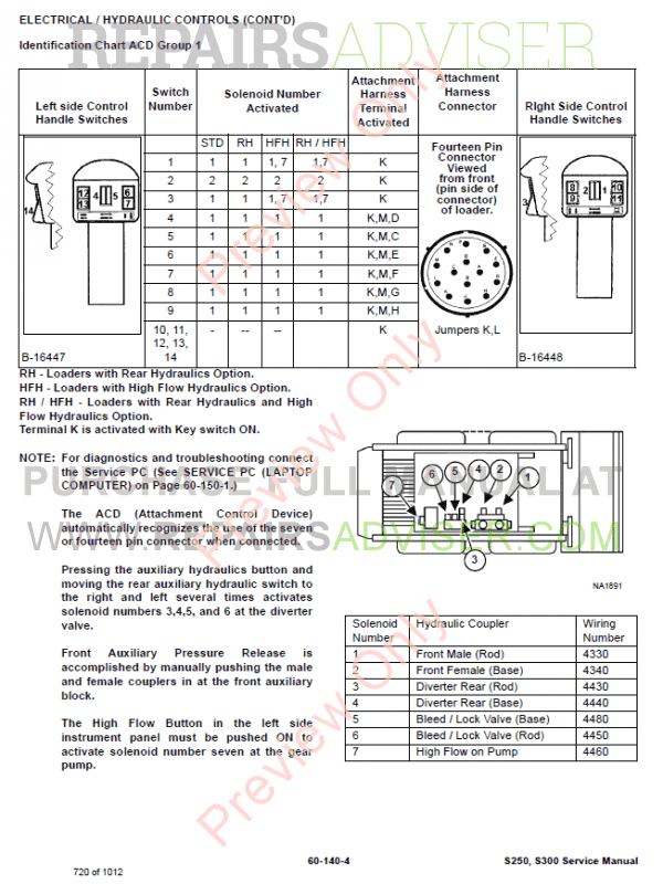 bobcat s250 wiring diagrams on bobcat skid steer electrical
