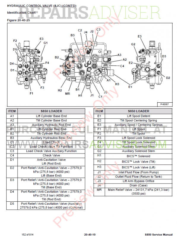 Bobcat Skid Steer Loader S850 Service Manual PDF, Bobcat Manuals by www.repairsadviser.com