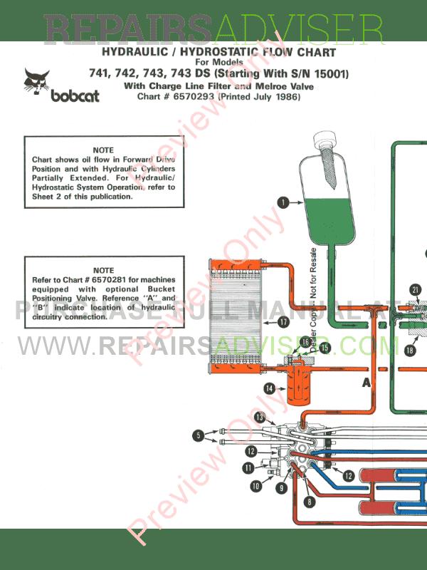 Bobcat 743 Parts manual
