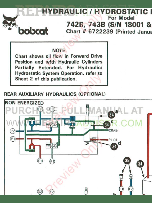 bobcat skid steer loaders 742b, 743b service manual pdf, bobcat manuals by  www