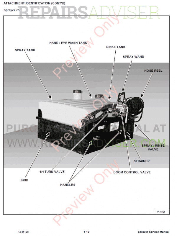 Bobcat Sprayers Service Manual PDF, Bobcat Manuals by www.repairsadviser.com