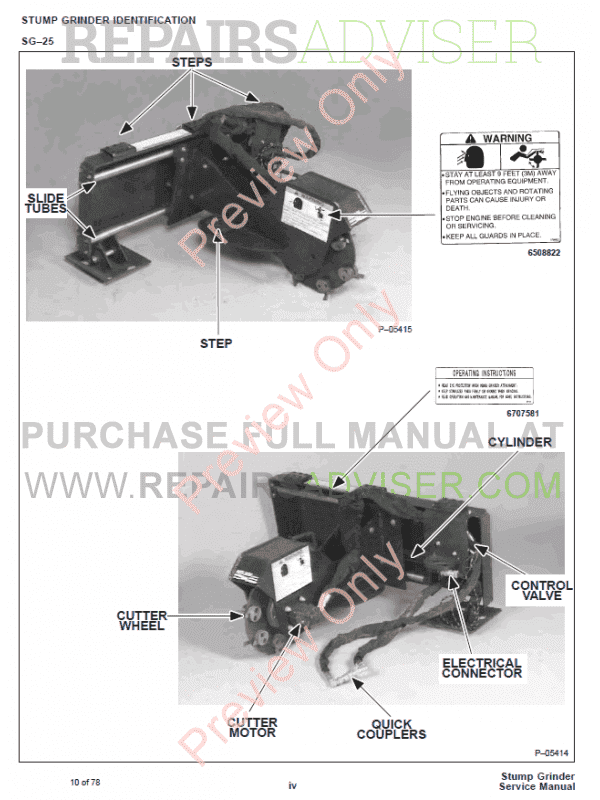Bobcat Stump Grinder SG-25, SG-50 Service Manual PDF, Bobcat Manuals by www.repairsadviser.com