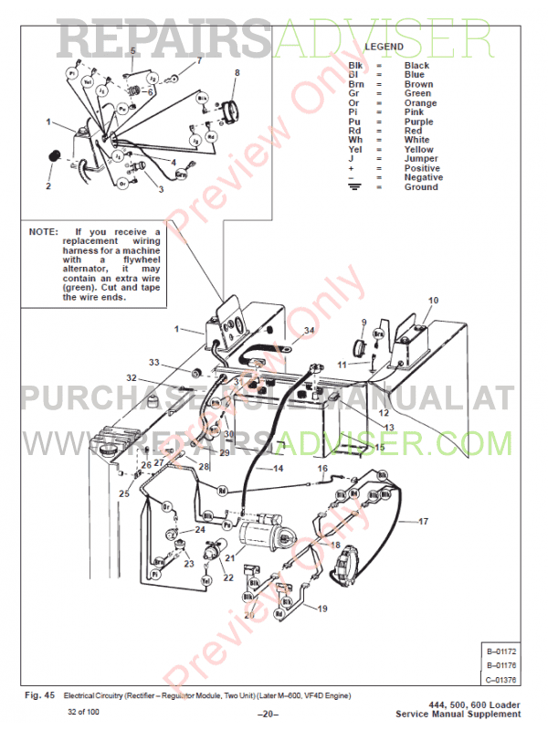Bobcat Supplement 444, 500 and Early 600 Loaders Service Manual PDF, Bobcat Manuals by www.repairsadviser.com