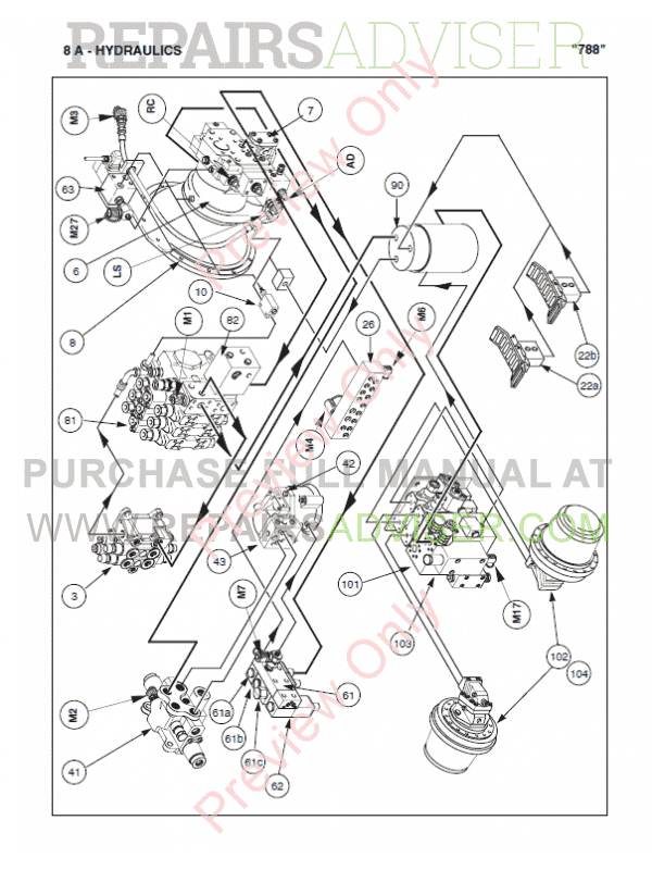 Case 788P & C Powersensor Hydraulics Excavators PDF Manual, Case Manuals by www.repairsadviser.com