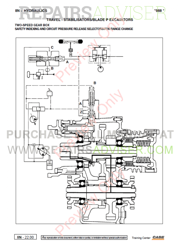 Case 988P & C Powersensor Hydraulics Excavators PDF Manual, Case Manuals by www.repairsadviser.com