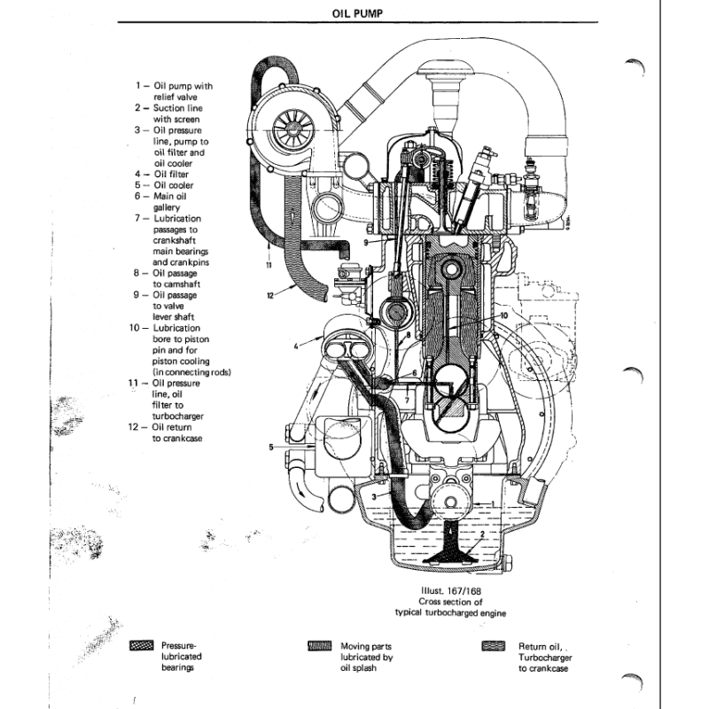 international 806 wiring diagram  international  get free