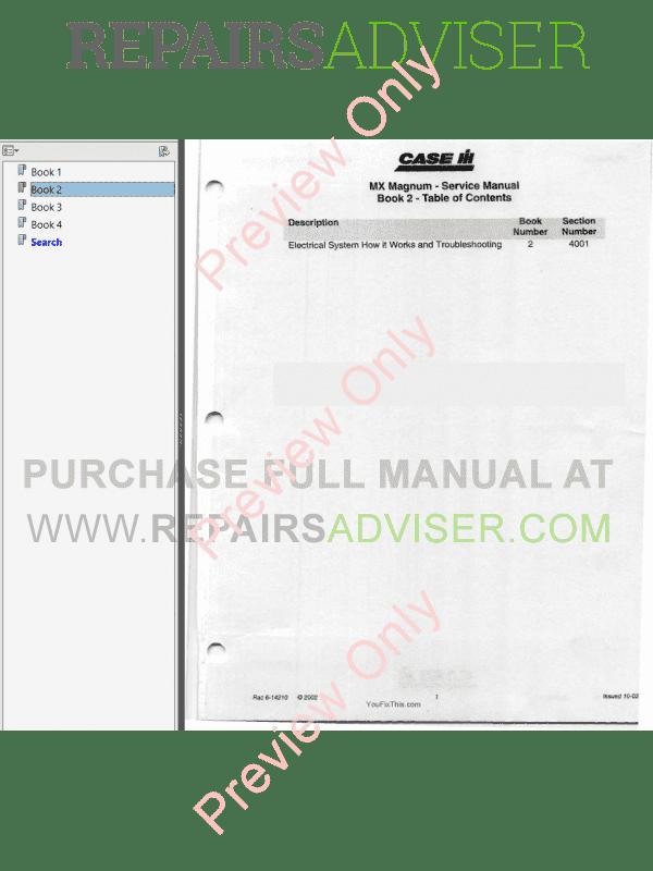 Cih Mx 285 Manual