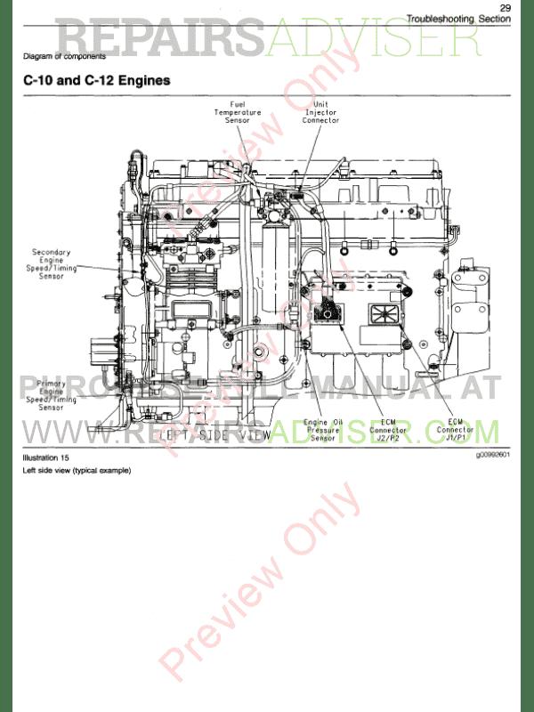 Cat 3406E, C-10/12/15/16/18 Engines Troubleshooting Manual PDF
