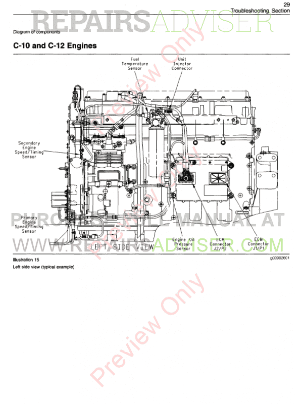 Caterpillar 3406E, C-10, C-12, C-15, C-16, C-18 On-Highway Engines Troubleshooting Manual PDF, Manuals for Trucks by www.repairsadviser.com