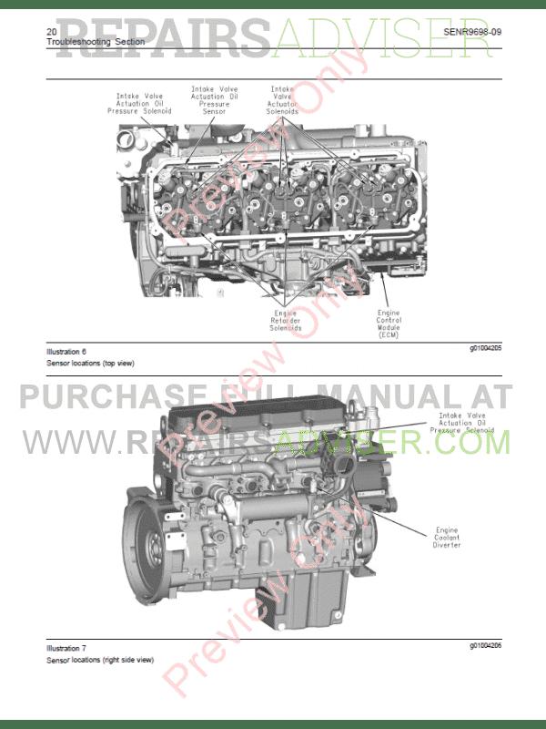 C13 Cat Engine Problems