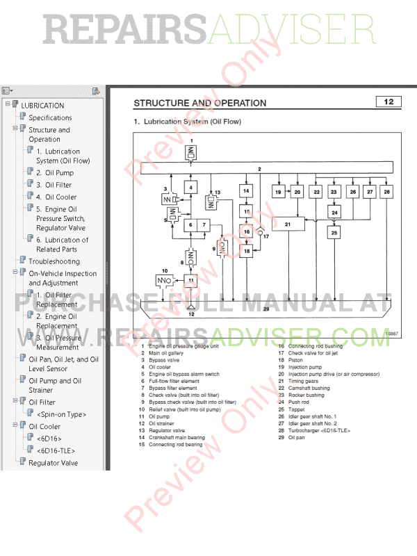 Caterpillar 6D16 Diesel Engine DP80-DP150 Service Manual PDF