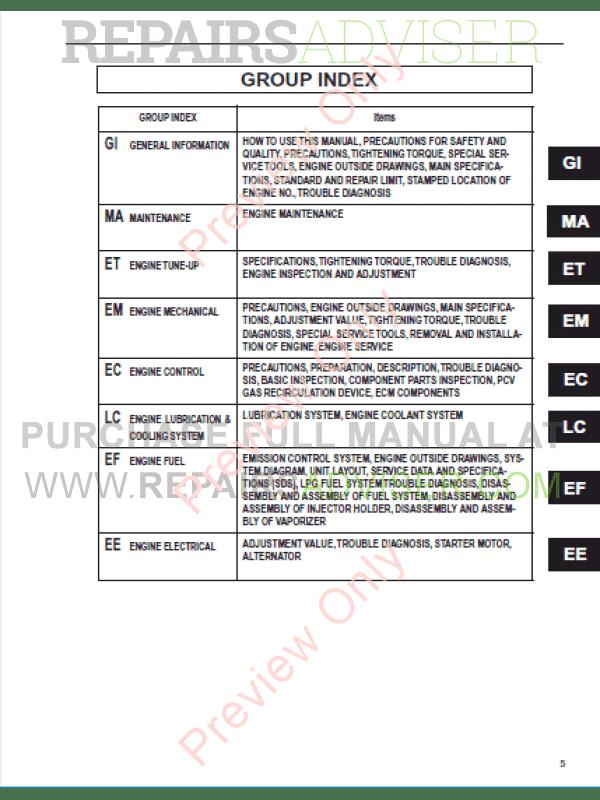 Cat Forklift manual Download