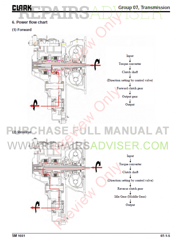 Isuzu 6he1 service Manual Window