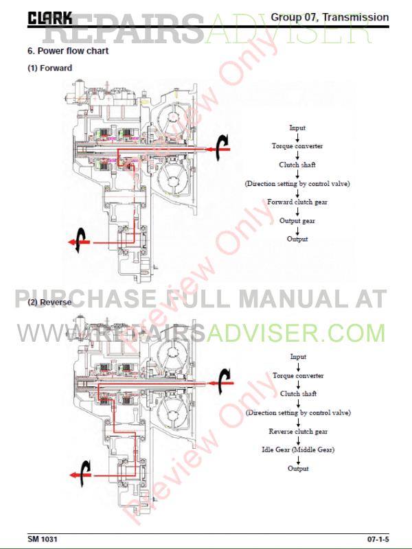 Aircraft Wiring Diagram Manual Pdf