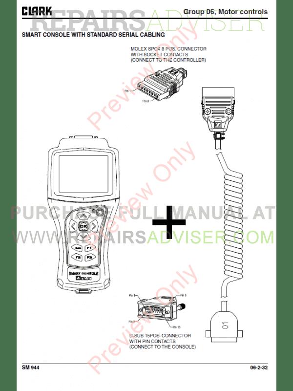 Clark Forklift Stacker SX12/16 Service Manual PDF