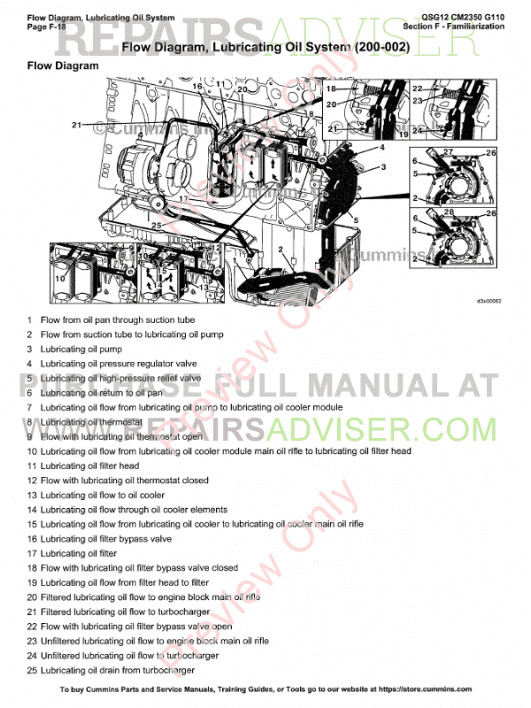 Cummins Engine QSG12 CM2350 G110 Manual Volume 1 / 2 PDF