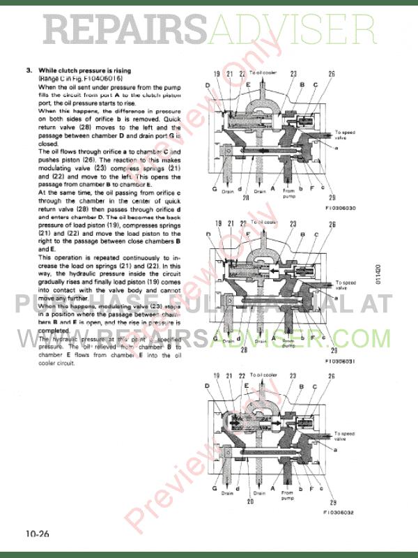 Komatsu D31 Dozer Parts