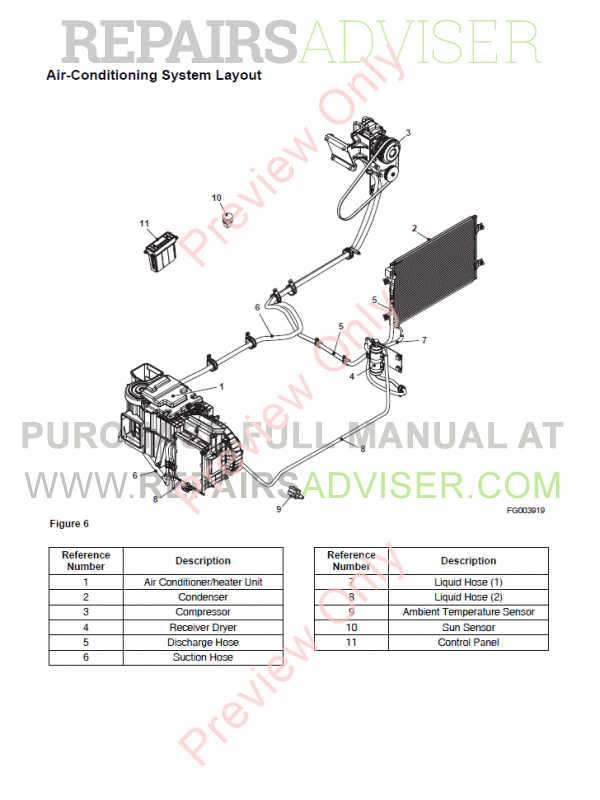 Daewoo Air Conditioner Wiring Diagram - Wiring Diagrams Schema on