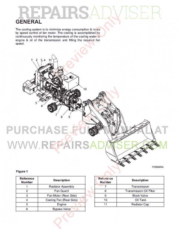 DOOSAN Wheel Loader Safety DL300 Set of PDF Manuals, Manuals for Heavy Equip. by www.repairsadviser.com