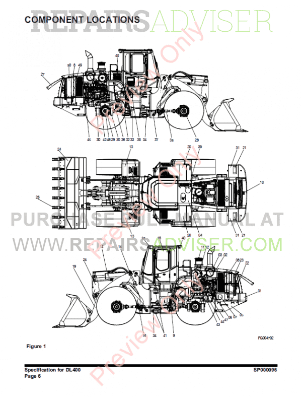 DOOSAN Wheel Loader Safety DL400 Shop Manual PDF, Manuals for Heavy Equip. by www.repairsadviser.com