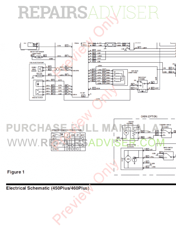 Daewoo Doosan 450 Plus Skid Steer Loader Set Schematics of PDF image #1