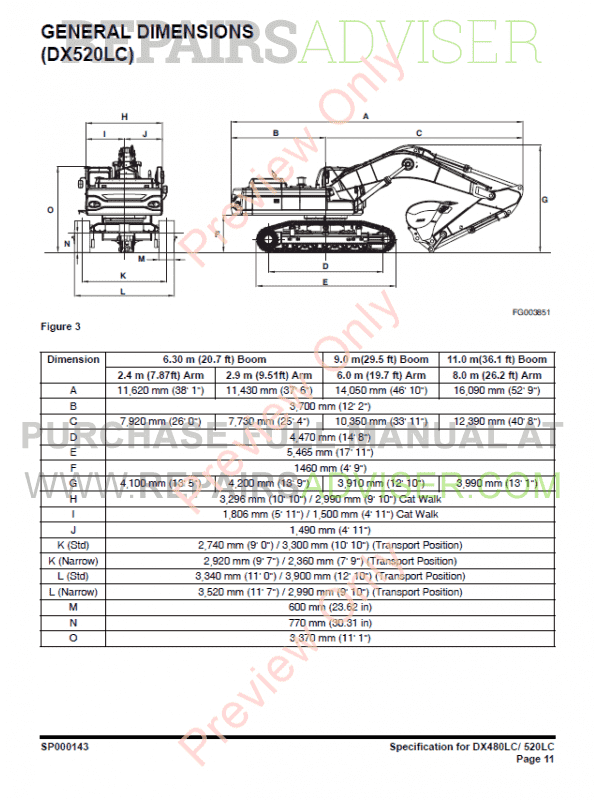 Daewoo Doosan DX480LC, DX520LC Track Excavator Set of PDF Manuals, Manuals for Heavy Equip. by www.repairsadviser.com