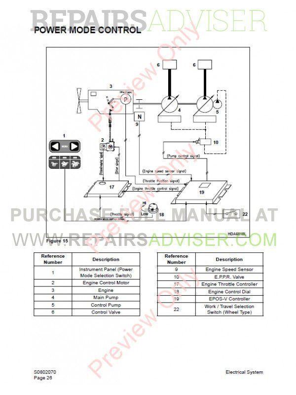 daewoo doosan solar 330lc-v track excavator shop manual pdf, manuals  for heavy equip