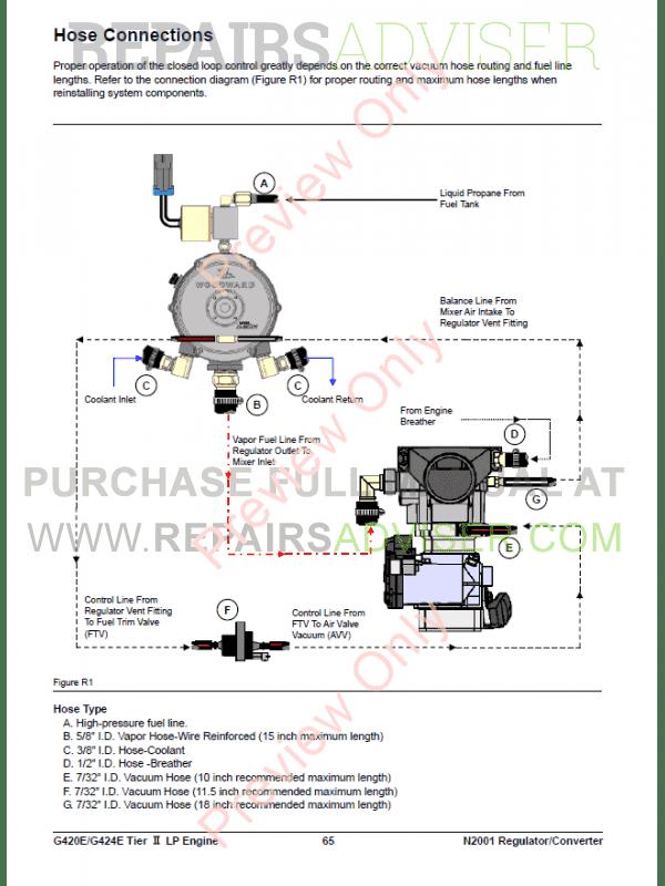 Daewoo b18t forklift Service manual Nissan Pathfinder