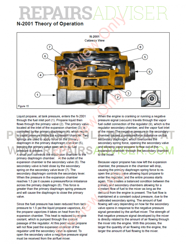 Daewoo Forklift Manual on