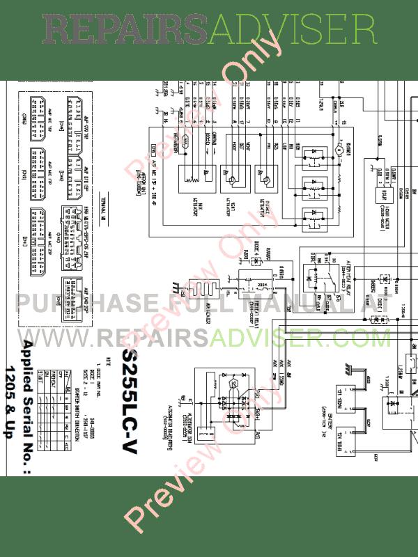 Doosan 255 Lcv Service Manual