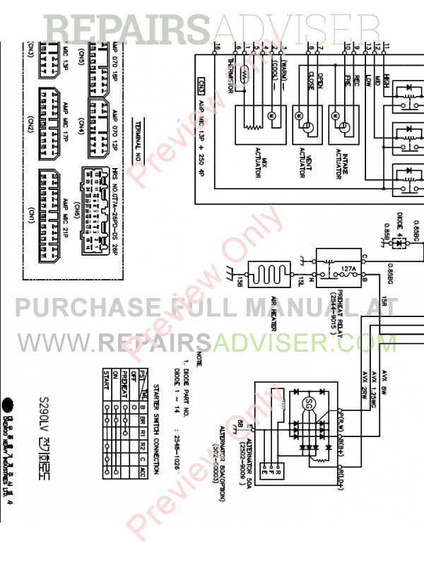 Daewoo S290LC-V Tracked Excavators Schemes Set of PDF image #1