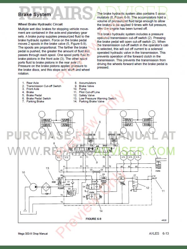 Enjoyable Daewoo Wheel Loader Mega 300 Iii Shop Manual Pdf Download Wiring Cloud Ratagdienstapotheekhoekschewaardnl