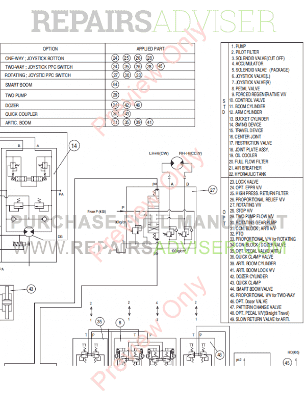 Doosan DX140LC-3 Hydraulic Excavator Schemes Set of PDF image #1
