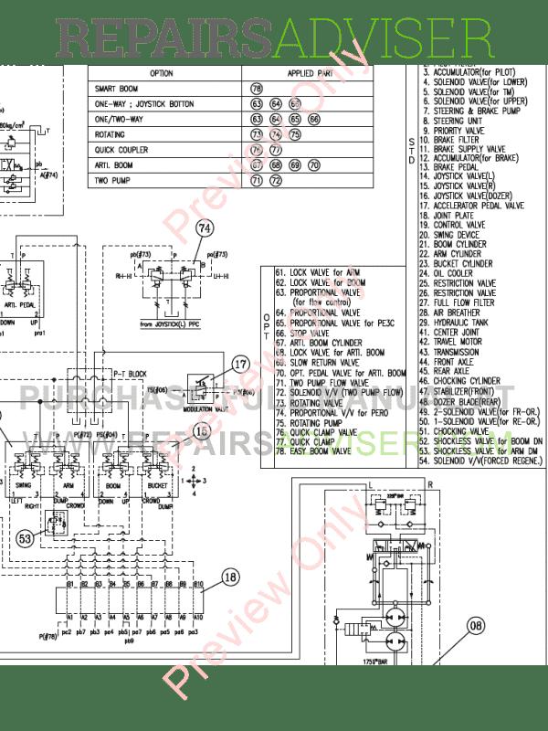 Daewoo Excavator Manuals Wiring Diagram And Fuse Box