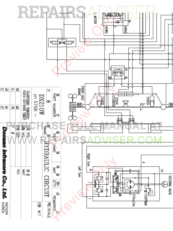 Doosan DX210W Wheel Excavator Set Schematics of PDF, Manuals for Heavy Equip. by www.repairsadviser.com