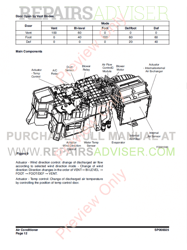 Doosan DX300 LC Track Excavator Set of PDF Manuals, Manuals for Heavy Equip. by www.repairsadviser.com