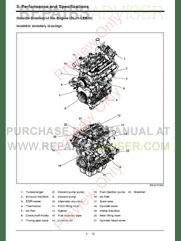 Doosan Diesel Engine D18NAP Operation & Maintenance Manual
