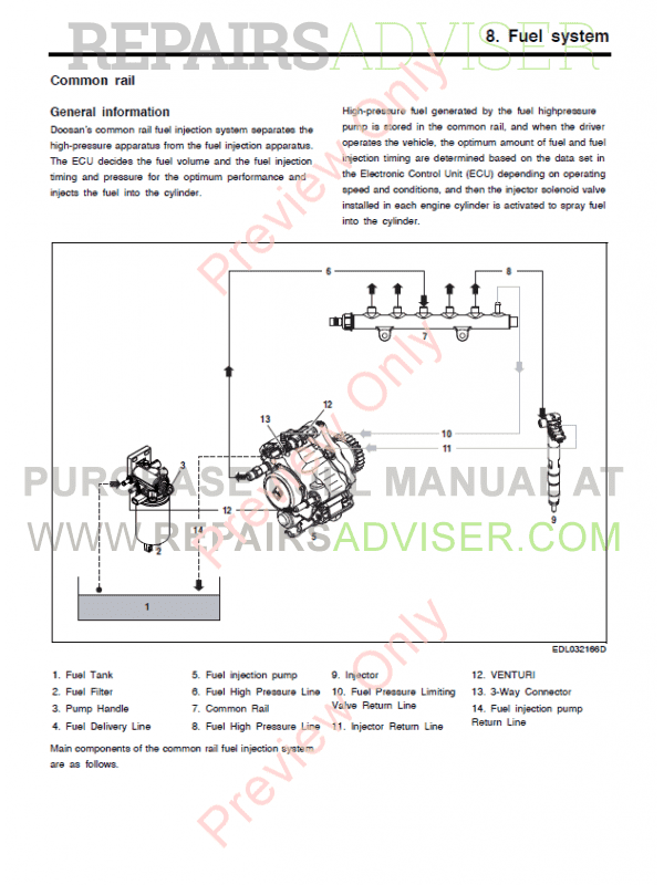 Doosan Diesel Engine D34NAP SGR Operation and Maintenance Manual PDF, Manuals for Heavy Equip. by www.repairsadviser.com
